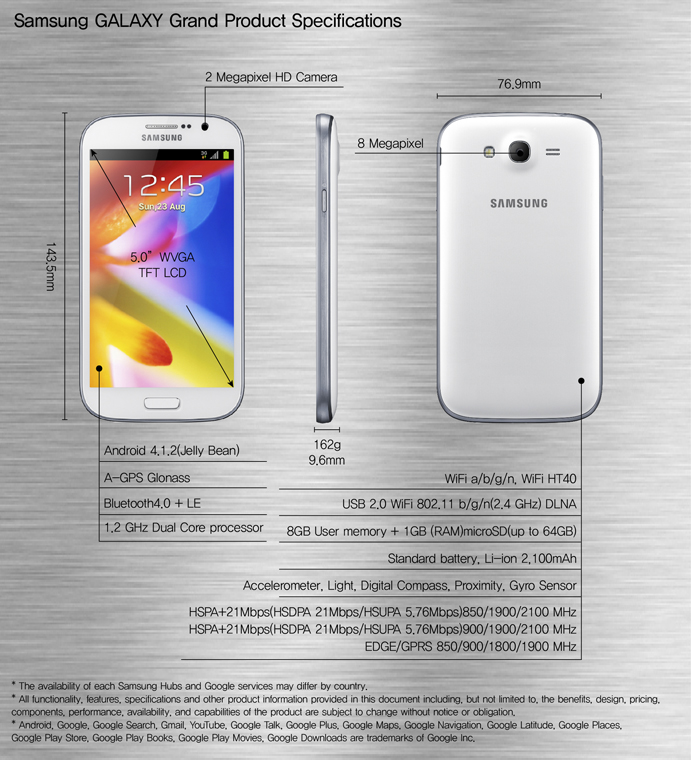 Samsung Galaxy Grans Specifications