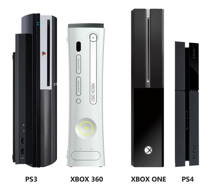 PlayStation 4 Size Comparison
